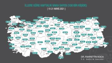 Erzurum ve Kars zirveyi bırakmıyor